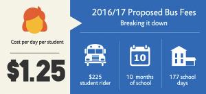 FINAL-bus-fee-breakdown
